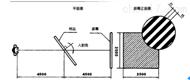BM-5型斑马法检测仪
