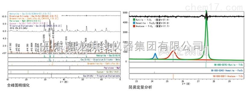 未知样品定性分析 衍射仪分析