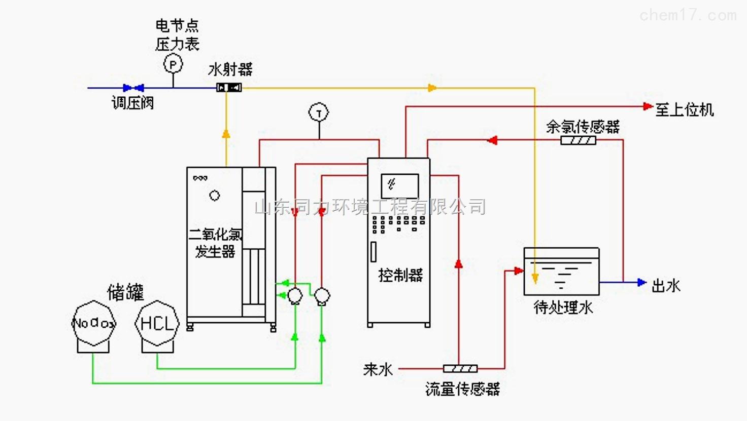 产品展厅 实验室常用设备 气体发生器 二氧化氯发生器 电解法二氧化氯