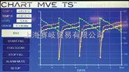 赛岐MVE TS特色触摸控制器