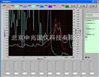 杭州爱华AWA6128B型蜂鸣器电声测试仪