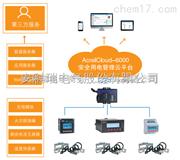 AcrelCloud-6000智慧安全用电管理系统