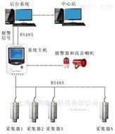 GCLD-II型SF6在线微水密度监测系统