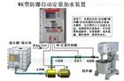WK防爆定量控制系統
