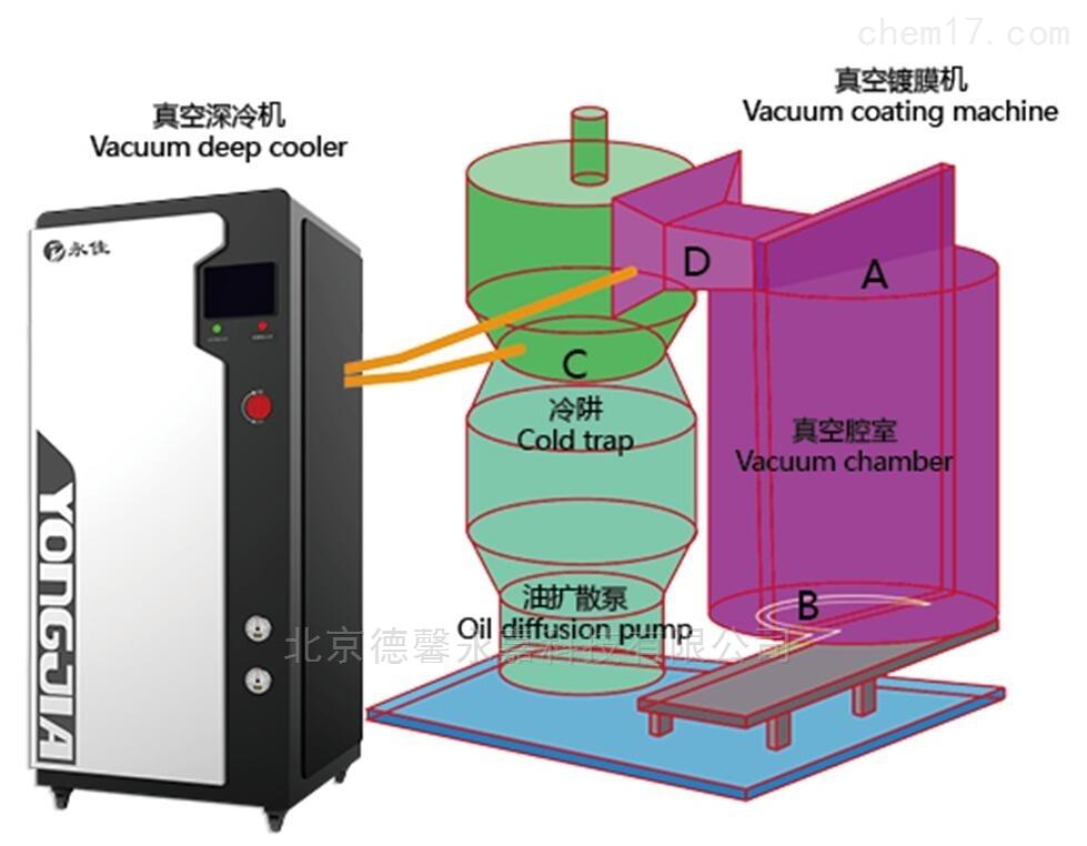 国产polycold超低温水汽捕集泵