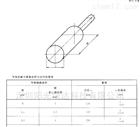 圓導體的可插入性量規