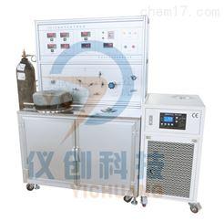 SFE-2型超臨界干燥裝置