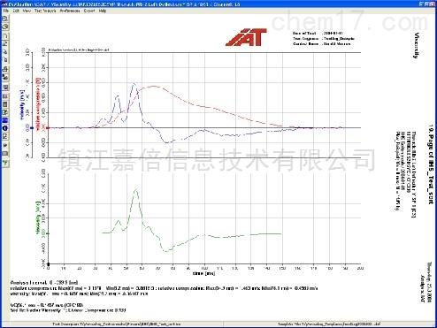 EVA碰撞数据分析软件