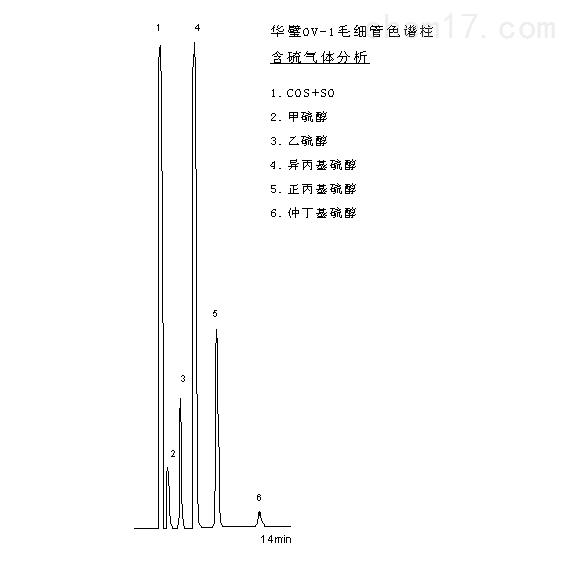华璧OV-1毛细管色谱柱