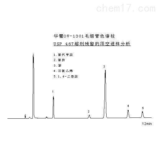 华璧OV-1301毛细管色谱柱