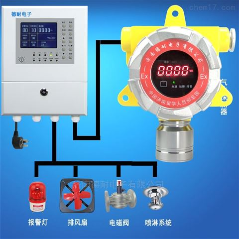 工业用乙酸乙酯浓度报警器,云物联监测