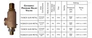 澳大利亚MACK安全阀选型7438CR-B1-015