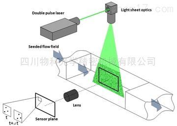 PIV-800数字粒子图像测速仪