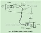 充電連接裝置插拔力試驗機