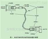 Sun-FDCZ車輛耦合器分斷能力和正常操作試驗裝置