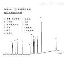 雷竞技s10竞猜OV-1701毛细管雷竞技官网手机版下载柱