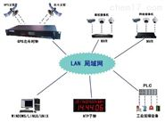NTP网络对时服务器