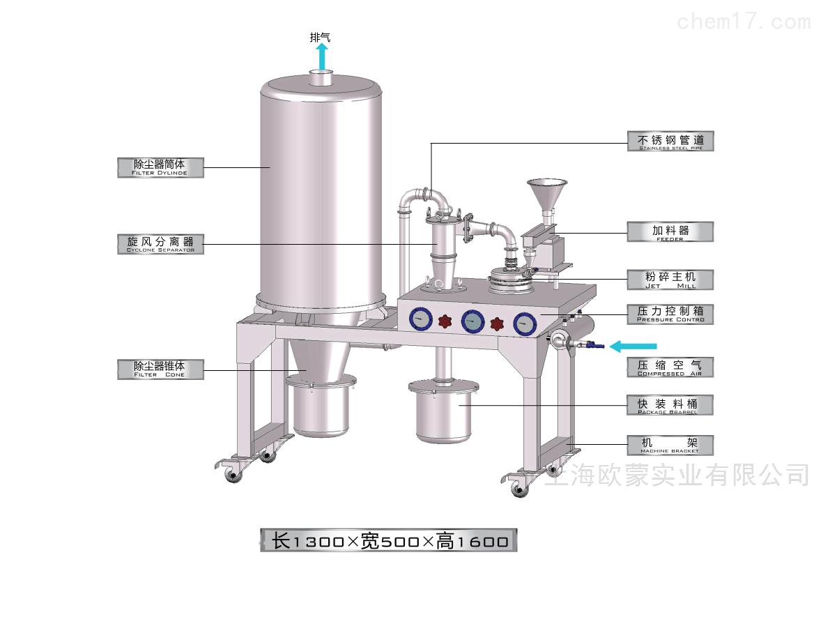 实验室专用小型气流粉碎机