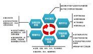 HKST6000电能综合管理系统