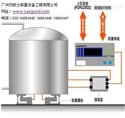 静载3吨称重模块系统 槽罐秤用模块传感器