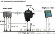 自来水水质浊度 余氯 PH监测仪ZDYG-2088YT
