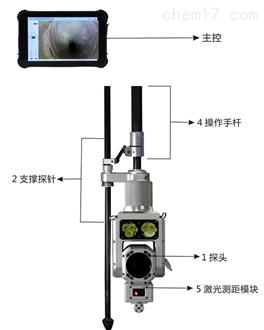 管道潜望镜(QV)检测