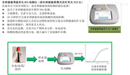 PCR检测仪-非洲猪瘟设备