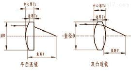 OLB系列K9平凸透鏡