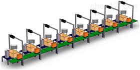 工業機器人3D定位系統