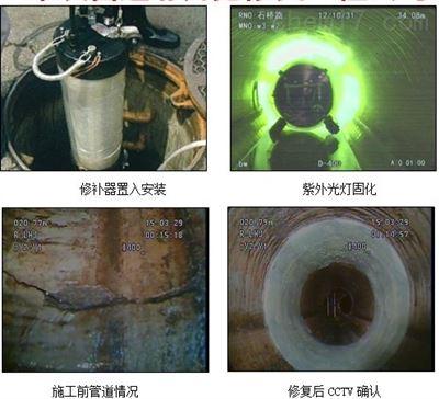 市政排水管道非開挖修複CCTV檢測清淤修複
