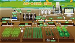 BYQL-NY农业水肥一体化智能灌溉系统