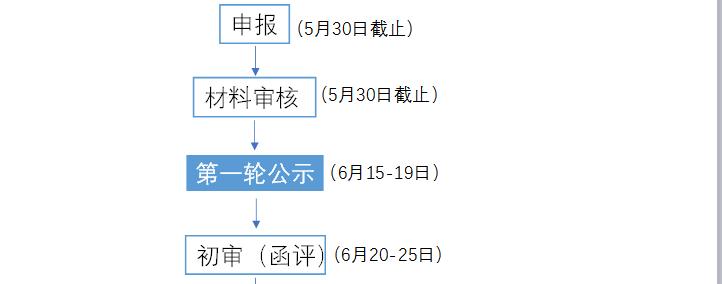 """2018年""""朱良漪分析仪器创新奖""""申报名单公示"""