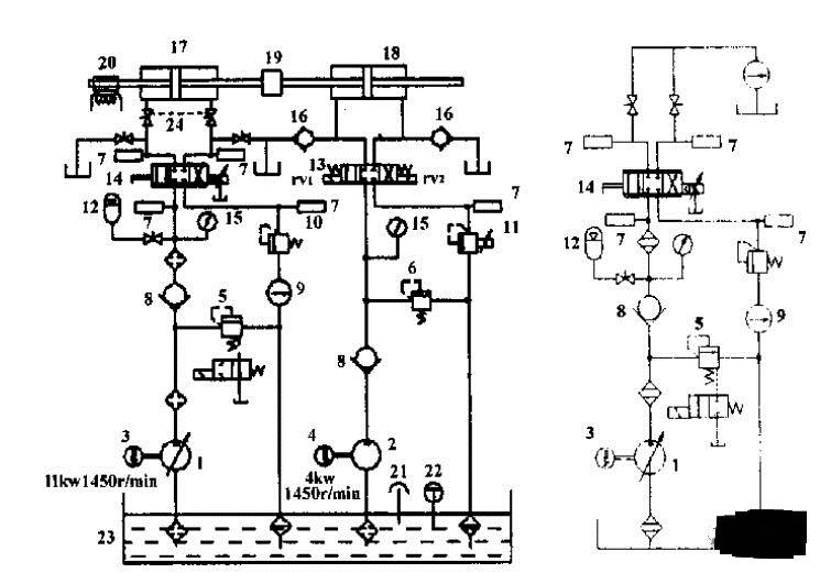 电动机  5电磁溢流阀  6.溢流阀  7.压力传感器(5个) 8.单向阀 9.