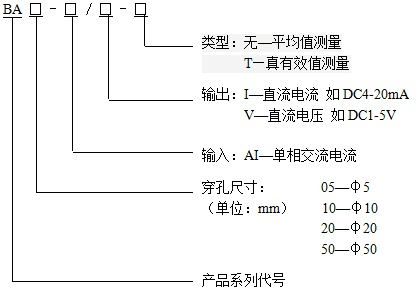 注:ba50l-ai/i(v)为交流剩余电流传感器