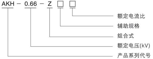 作为电流信号采集元件,一般可与多回路电流监控装置(amc16),pz300