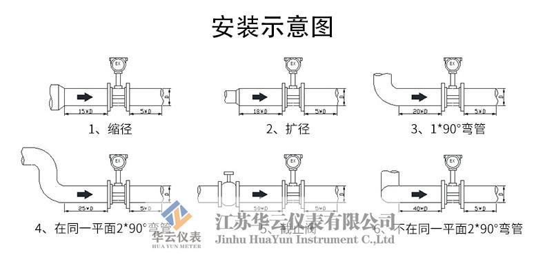 电路 电路图 电子 工程图 平面图 设计 素材 原理图 790_370