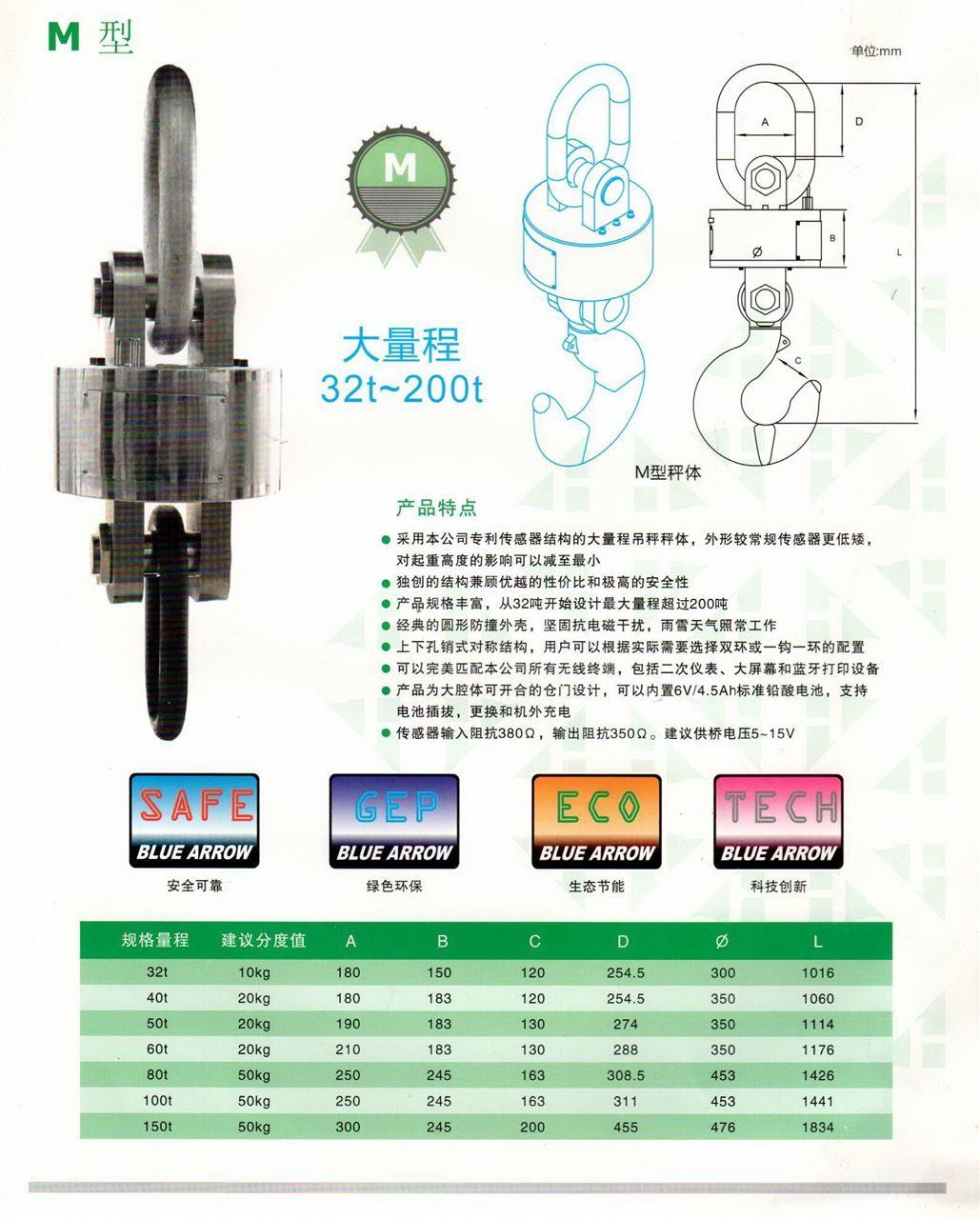 上海本熙科技超大吨位电子吊秤(150-200吨)