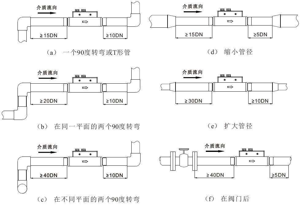 d720-系列低压气体质量流量计