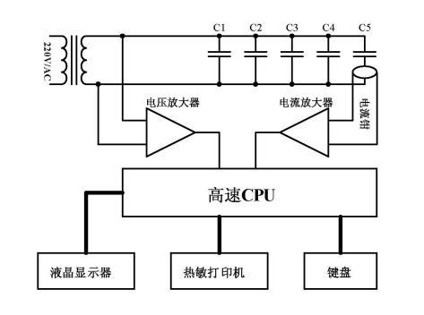 浅谈全自动电容电感测试仪型号,图片及原理