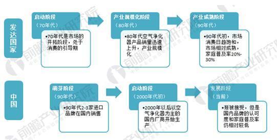 小米渠道结构图