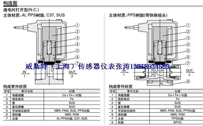 电路 电路图 电子 工程图 平面图 原理图 676_421