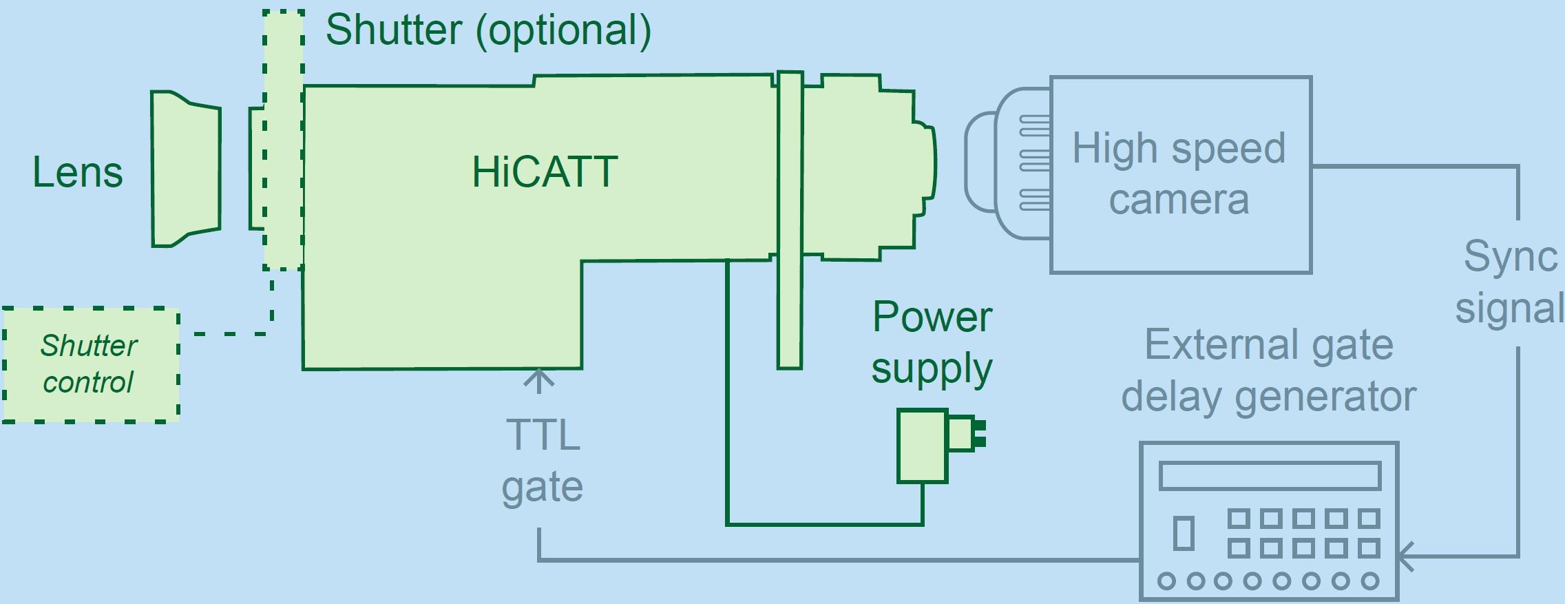 电路 电路图 电子 户型 户型图 平面图 原理图 2273_877