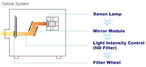 电路 电路图 电子 原理图 500_230