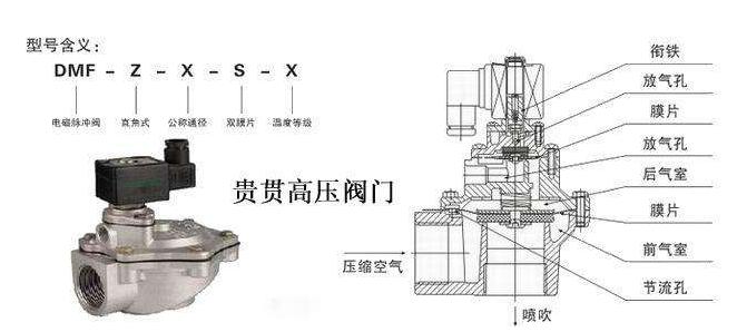 一级代理asco脉冲电磁阀