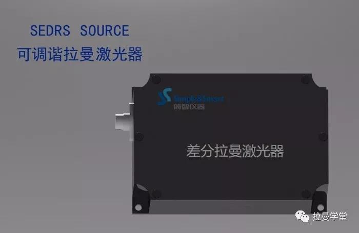简智仪器率先发布国内首款便携式差分拉曼光谱仪引领拉曼技术变革