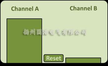 A,B两传感器检测信号对比图