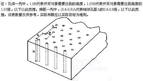 工程图 简笔画 平面图 手绘 线稿 480_272
