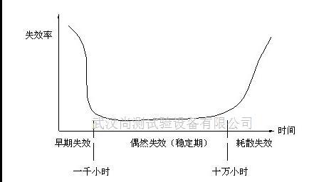 集成电路高温老化系统,pcba老化房