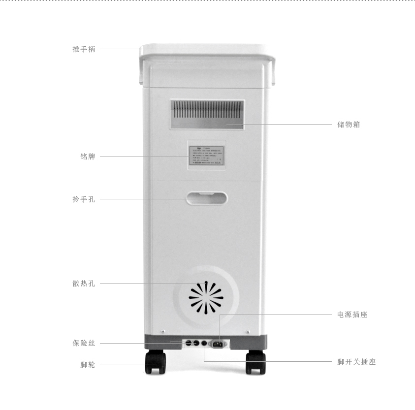 YX930D<strong><strong><strong>移动式斯曼峰电动吸引器</strong></strong></strong>产品背面结构图