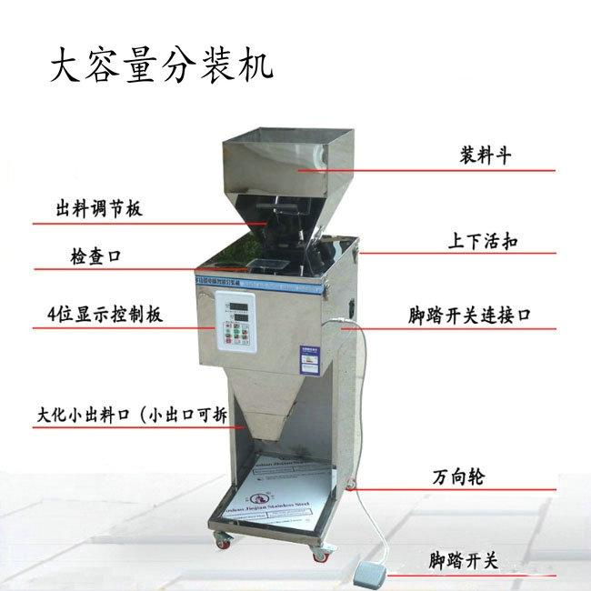 大剂量自动分装机